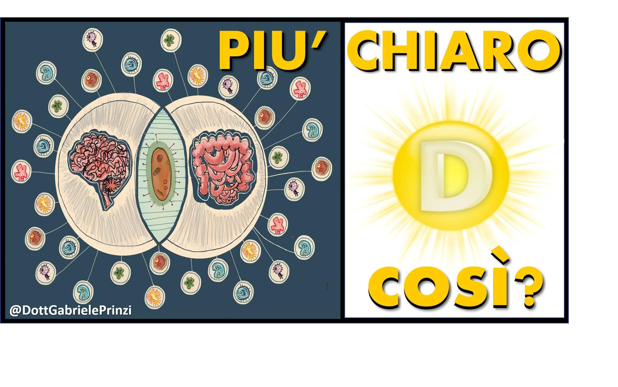 "Vitamina D e salute intestinale: breve panoramica sull'asse ""microbiota-intestino-cervello"""